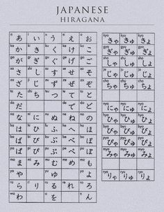 "Japanese alphabet ""Hiragana""    For more information: http://www.omniglot.com/writing/japanese_hiragana.htm"