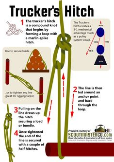 the trucker's hitch is a compound knot that functions as a kind of pulley affording a mechanical advantage effectively tripling the amount of pull on the working end. use the trucker's hitch when tightening up tarp lines/securing loads/making bundles. Wilderness Survival, Camping Survival, Survival Prepping, Survival Skills, Survival Gear, Bushcraft Camping, Emergency Preparation, Camping Tips, Survival Knots
