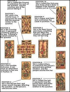 10 card reading
