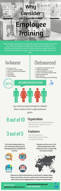 Why consider outsourcing employee training  This infograph answers some of the questions that employers (And especially small business owners) are asking themselves regarding employee training.  The dilemma stays the same: In-house or Outsource?  Here are a few statistics and ideas to help you decide!