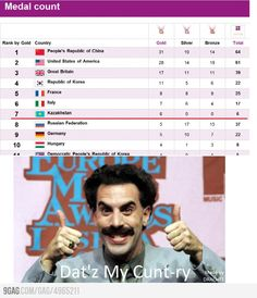 Whenever I see Kazakhstan in the Olympics all I can think about is Borat