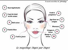 Les etapes d'un maquillage reussi