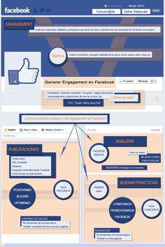 Comunic@rte: Conseguir Engagement en Facebook #Infografía