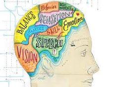 autonomía de las inteligencias