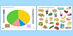 Healthy Eating Divided Plate Sorting Activity - food groups