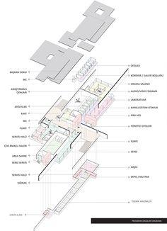 Çanakkale Savaşı Araştırma Merkezi Ulusal Mimari Proje Yarışması | 4. Tur Eleme
