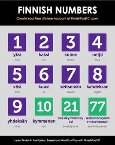 """ 🔢The Numbers in Finnish🔢From eleven to nineteen, the nu… – Bankgeschäfte Learn Finnish, Finnish Words, Finnish Language, Learning A Second Language, Finland Travel, Learn Hebrew, Hebrew Words, School Subjects, Word Study"