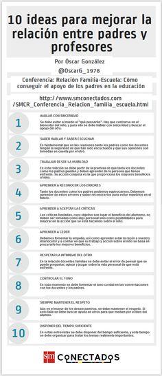 Hola: Una infografía con 10 ideas para mejorar la relación entre padres y profesores. Un saludo