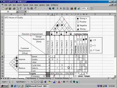 QFD House of Quality Template in the QI Macros Lean Six Sigma SPC software for Excel.