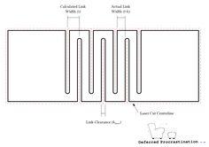 Formula for laser cut hinge