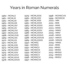years in roman numerals, list of years, roman numeral tattoo