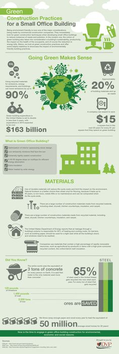 Green Construction Practices for a Small Office Building Pinfographics