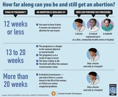 Unconscionable: Health workers' right to refuse abortions vs women's right to choose-Bhekisisa