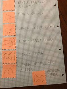 Regioni, confini, linee classe prima e seconda - Maestra Mihaela Math Games, Mathematics, Pixel Art, Bullet Journal, Classroom, Education, School, Teaching Ideas, Math Activities