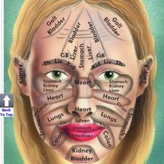 According to eastern medicine, where your blemishes appear on the face is a hint of underlying problems of a corresponding organ.