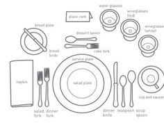 How to Set A Table Unique How to Set A formal Table Video A Passionate Plate Silverware Place Setting, Place Settings, Table Settings, Spoon Bread, Dessert Spoons, Dinner Salads, Food Plating, Things To Know, A Table