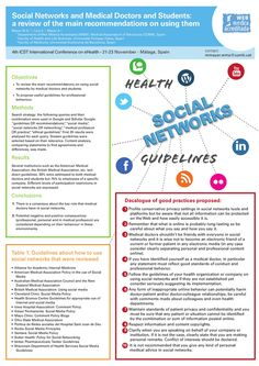 Social Networks and Medical Doctors and Students: a review of the main recommendations on using them