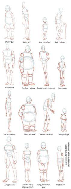 Modelo humano