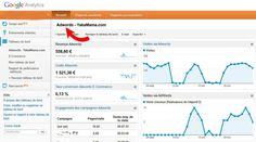 6 tableaux de bord Google Analytics