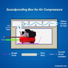 I have built a soundproof box for my compressor and I'm sharing my design with you.