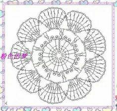 Circular unit crochet pattern