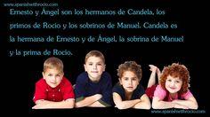 La familia | Español