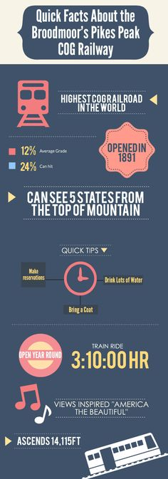 Check out these sweet facts about The Broadmoor's Pikes Peak Cog Railway!