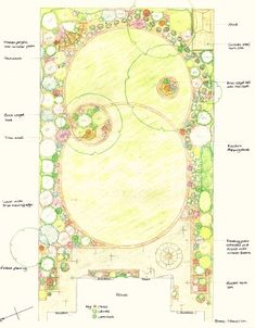 1000 images about garden ideas on pinterest 1930s semi for Garden design 1930