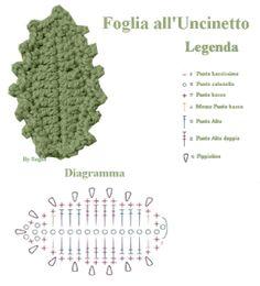 Intrecci Incantati: Foglie Uncinetto (Schemi)