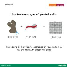 What do you do when your kids decide to express their artistic side all over the walls of your home?   Our #MomHacks will come to your rescue.