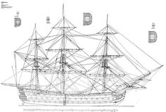 Okay so I had to really dig to find blueprints for a lot of 18th and 17th century ships. I compiled all of what I found into an archive. I thought I would share them directly, to save some folks lo…