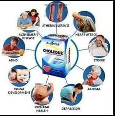 Whatsapp for info and orders Welcome To ChiomaJacob Dairy: Are you suffering from diabetes Health And Fitness Tips, Health And Wellness, Pregnancy Vitamins, Kidney Disease Symptoms, Heath Care, Immune System Boosters, Acide Aminé, Complete Nutrition, Circulation Sanguine