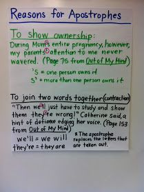 Teaching Writing Through Guided Reading (Middle School Teacher to Literacy Coach) Middle School Grammar, Middle School Reading, Middle School Teachers, Grammar And Punctuation, Teaching Grammar, Teaching Writing, Teaching Ideas, Teaching Resources, Mentor Sentences