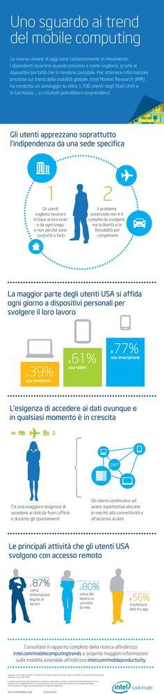 I trend del mobile computing