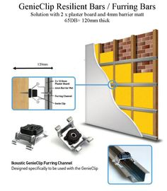 soundproofing windows walls and ceilings integralbook com