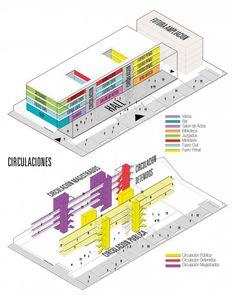 """El Complejo Judicial de Caleta Olivia se constituye como una pieza clave en la conformación espacial de un nuevo """"Lugar Urbano"""", posicionándose como hito cualificador del contexto. Concept Board Architecture, Architecture Program, Architecture Presentation Board, Architecture Panel, Baroque Architecture, Architecture Drawings, Concept Architecture, School Architecture, Architecture Design"""