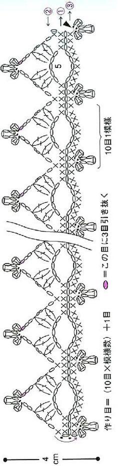 Esquema de ligação gancho borda Crochet Boarders, Crochet Edging Patterns, Crochet Lace Edging, Crochet Trim, Filet Crochet, Crochet Doilies, Crochet Edgings, Crochet Stitches Chart, Crochet Diagram