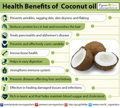 Coconut oil is packed with many benefits such as hair care, skin care and immunity against diseases