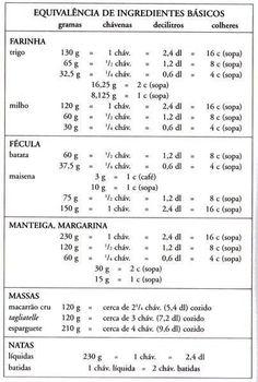 Medidas e Conversões