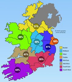eCommerce activity by region in Ireland