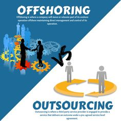 #Offshoring and outsourcing are usually used and they both popular nowadays. Now, we are here to help you to discover the difference between Offshoring and #Outsourcing.  #OffshoreStaffinginthePhilippines #OffshoreStaffing
