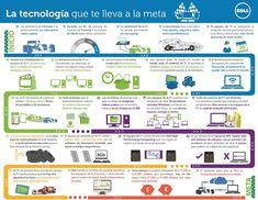 infografia_tecnologia_formula_1.jpg (1600×1237)