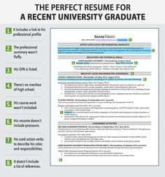 Melbourne Marketing Internships — Why This Is An Excellent Resume For A Recent University Graduate