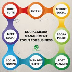 Social Media Management Tools for 2018 Infographic Social Media Management Tools, Infographic, Editorial, Marketing, Money, Education, Business, Casual, Projects