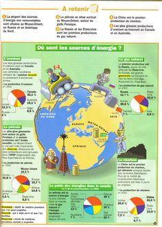 Où sont les sources d'énergies ?