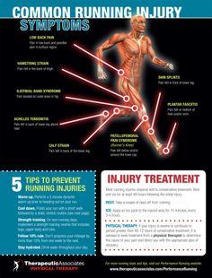 Common Running Injuries [Infographic]