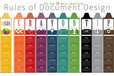 Infographic: 50 Important Rules Of Good #Design - DesignTAXI.com