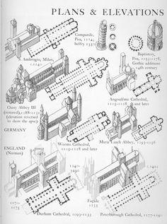 European Architecture — Romanesque plans and elevations Graphic History. Sacred Architecture, Architecture Romane, Cathedral Architecture, Romanesque Architecture, Classic Architecture, Architecture Drawings, Concept Architecture, Historical Architecture, Architecture Details