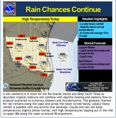 Weather Roundup - Saturday September 7th - More Rain for South Texas! - http://www.texasstormchasers.com/2013/09/07/weather-roundup-saturday-september-7th-rain-south-texas/