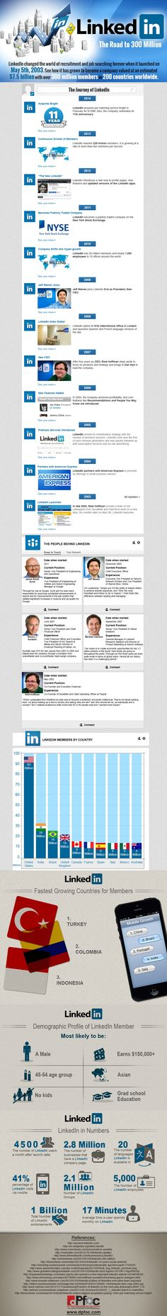 "The history of #LinkedIn is outlined in this #infographic to celebrate their 11th anniversary. In May 2014 LinkedIn surpassed 300 million members. ""LinkedIn The Road to 300 Million"" was created by http://www.dpfoc.com/uk/"